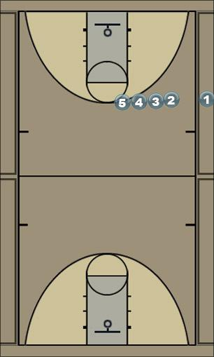 Basketball Play OregonSidelineStack Sideline Out of Bounds