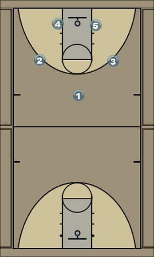 Basketball Play Oregon2 Motion Offense Man to Man Offense