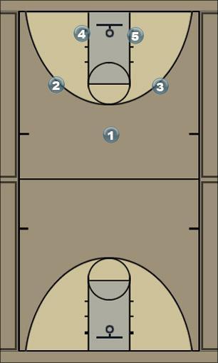 Basketball Play Oregon2 Motion Offense Man to Man Offense