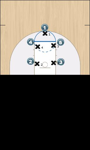 Basketball Play Man to Man Motion Man to Man Set offense