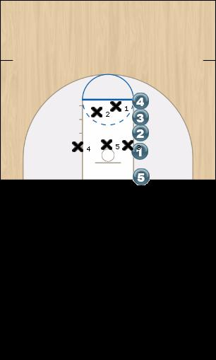 Basketball Play Stack BLOB Uncategorized Plays offense