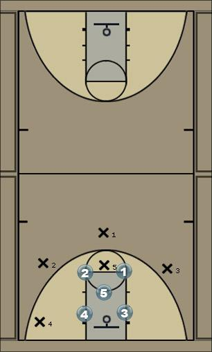 Basketball Play 2-1-2 Zone Trap (Corner) Defense