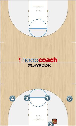 Basketball Play Play 14 Zone Press Break