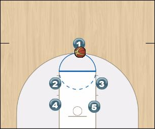 Basketball Play Zags Man to Man Set offense, half court set