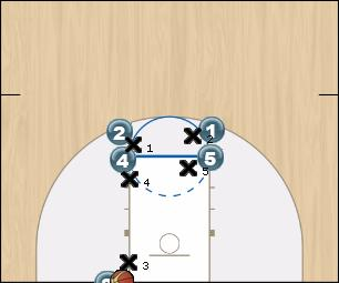 Basketball Play Tap head Man Baseline Out of Bounds Play offense, man out of bounds play, game-winner