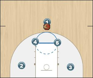 Basketball Play Horns Lob into PnR Man to Man Offense