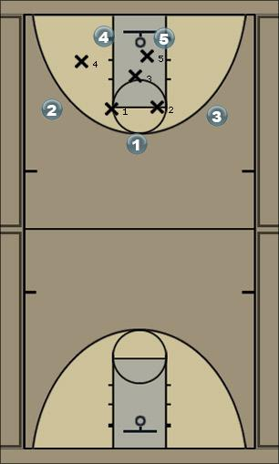 Basketball Play One Quick Hitter