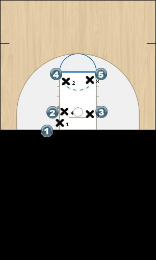 Basketball Play BOXX Uncategorized Plays inbounds
