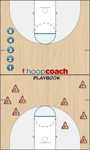 Basketball Play Diamond Chairs Basketball Drill drill