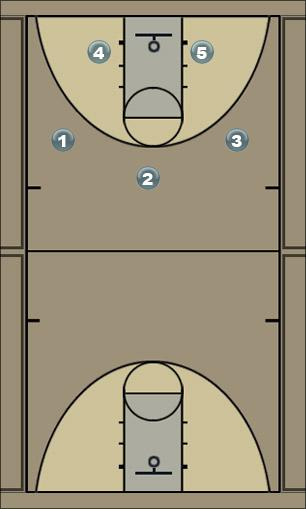 Basketball Play 1 Twist Quick Hitter