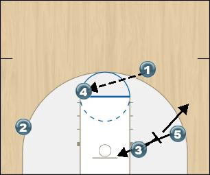 Basketball Play 1 Off set Man to Man Offense offense