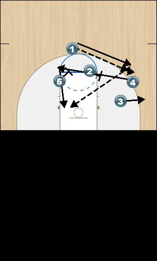 Basketball Play HEADTAP Uncategorized Plays offense man set