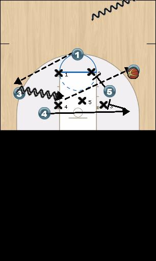 Basketball Play BASELINE 2 Uncategorized Plays offense