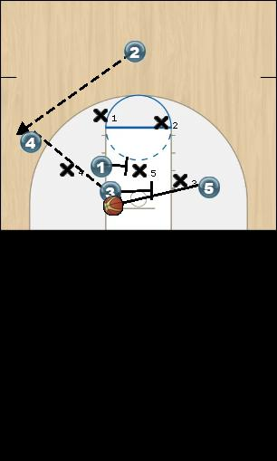 Basketball Play Xavier 2 Uncategorized Plays offense