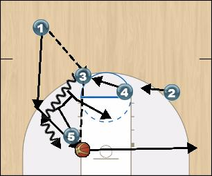 Basketball Play 135 Man to Man Set offense