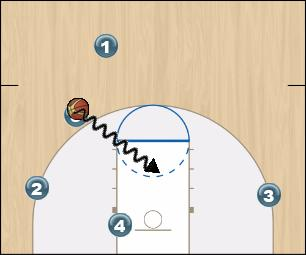 Basketball Play 5 Clear Man to Man Set offense