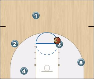 Basketball Play Quick Elbow aka QE Man to Man Set offense