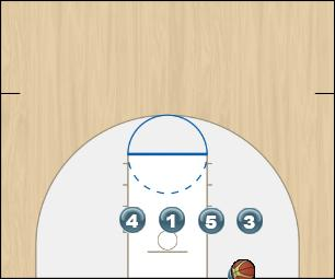 Basketball Play Low 4 Zone Baseline Out of Bounds