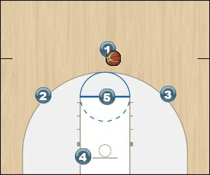 Basketball Play IN/OUT Man to Man Offense offense