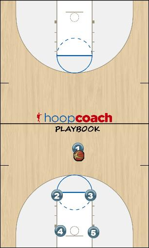 Basketball Play purdue Wing Entry Man to Man Offense m2m offense