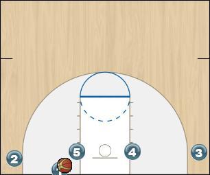 Basketball Play 4 flex Uncategorized Plays blob
