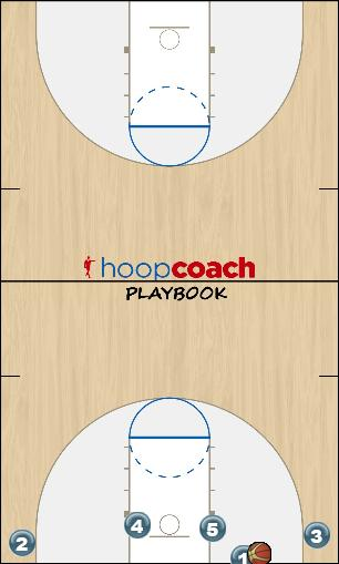 Basketball Play 4 down Uncategorized Plays blob