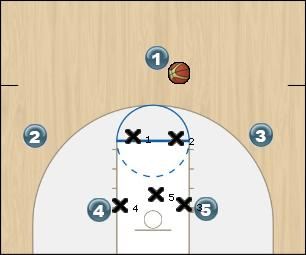 Basketball Play 23up Zone Play 2-3 zone play