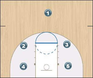 Basketball Play Give me 5 Quick Hitter