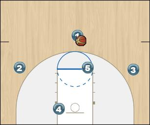 Basketball Play 54 Zone Play