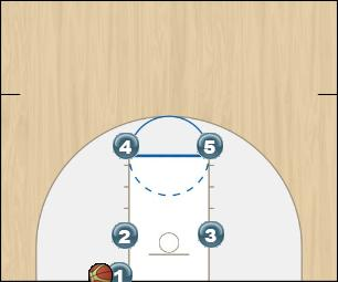 Basketball Play Box Man Baseline Out of Bounds Play baseline out of bounds