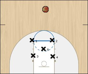 Basketball Play 2-3 Defense defense