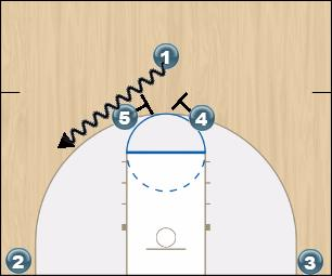 Basketball Play Hi Lo Man to Man Set