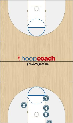 Basketball Play 21 Uncategorized Plays blob