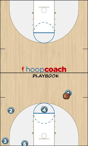 Basketball Play 23 buster option 1 Uncategorized Plays zone offense