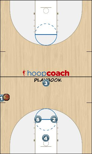 Basketball Play Kite SLOB Uncategorized Plays slob