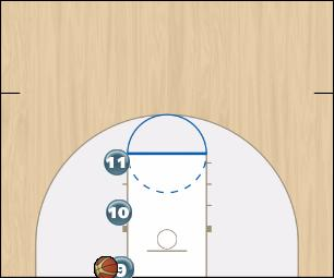 Basketball Play Box 1 LL Man Baseline Out of Bounds Play out of bounds offense