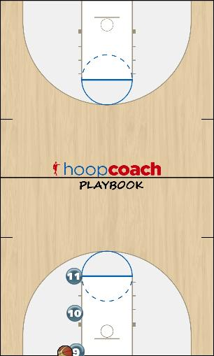 Basketball Play LL Box 2 Zone Baseline Out of Bounds