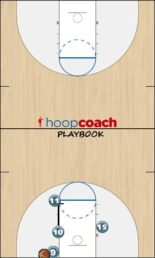 Basketball Play LL 2017 Box 1 Man Baseline Out of Bounds Play