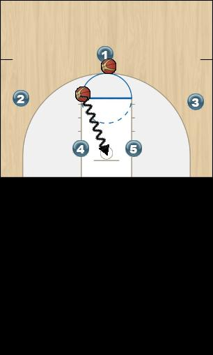 Basketball Play Carolina Quick Hitter
