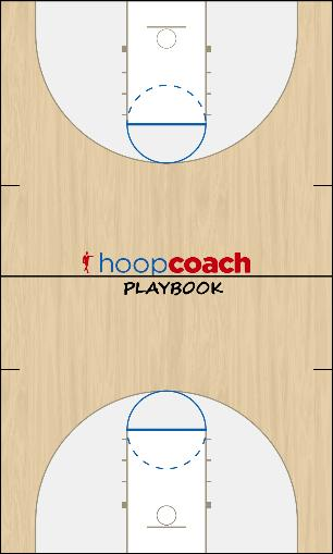 Basketball Play dklj Man to Man Set