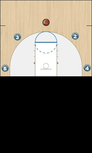 Basketball Play Gold - Inside - Option 1 Man to Man Offense gold
