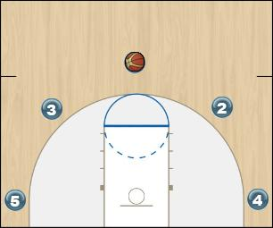 Basketball Play Gold - Inside - Option 2 Uncategorized Plays gold