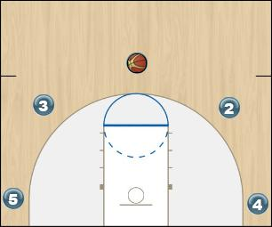 Basketball Play Gold - Inside Option 3 Uncategorized Plays gold