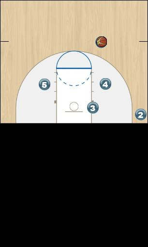 Basketball Play Uconn Man to Man Set uconn