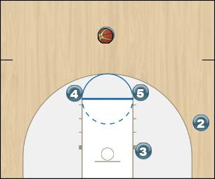 Basketball Play Iverson - Option 1 Man to Man Set iverson