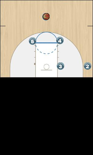 Basketball Play Iverson - Option 2 Uncategorized Plays iverson