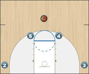 Basketball Play Indy Rip - Option 1 Man to Man Set horns