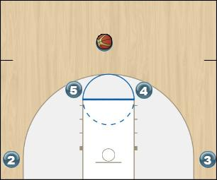 Basketball Play Indy Rip - Option 2 Uncategorized Plays horns