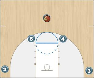 Basketball Play Indy Rip - Option 3 Uncategorized Plays horns