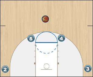 Basketball Play Rub - Option 1 Uncategorized Plays horns